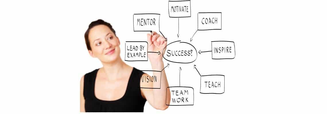 HR Leadership - Cloud Based HR and Payroll Software UAE